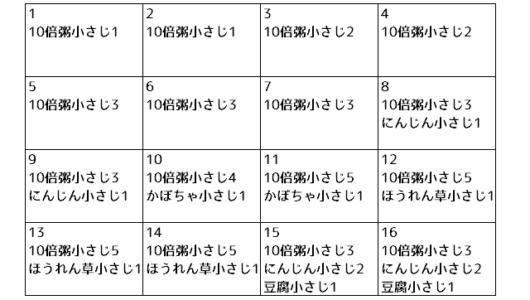 離乳食一ヶ月スケジュール1-16