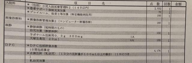 MRI費用